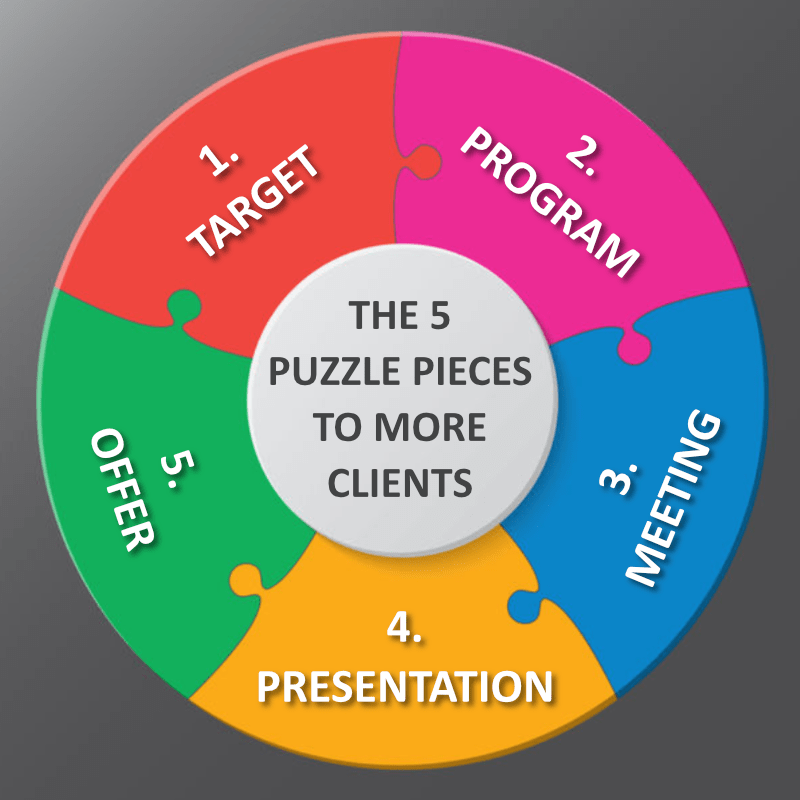 Decoding the Marketing Puzzle